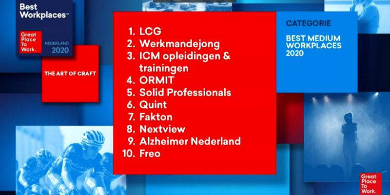 Best workplaces Nederland 2020