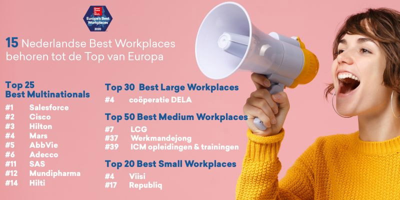 Best workplaces Nederland 2021